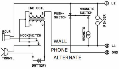 Basic Magneto Alternate telephone history sound powered telephone wiring diagram at gsmx.co